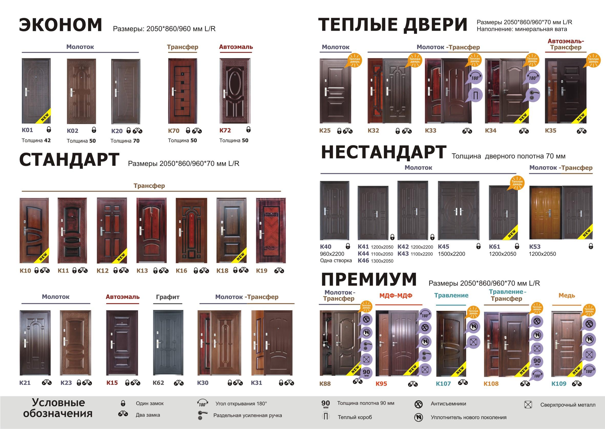 прайс на двери металлические входные