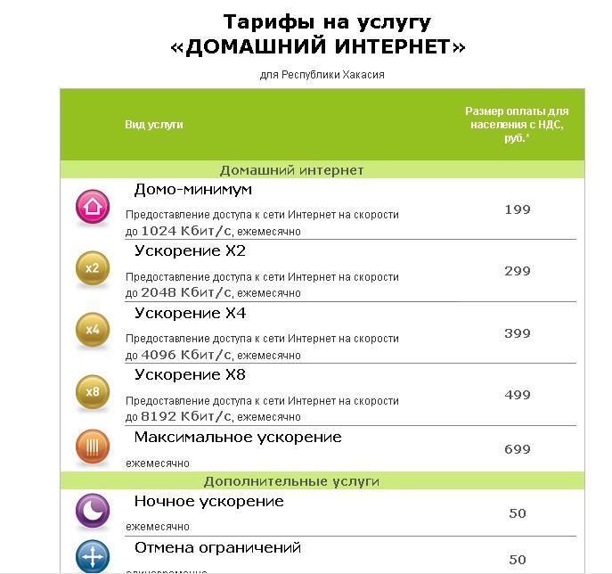 влияющие где оплатить интернет находка телеком во владивостоке вариант