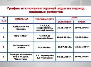 Саяногорск готовится к летним отключениям горячей воды