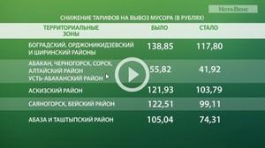 """Жители Хакасии с 1 июля платят за вывоз мусора """"меньше"""""""